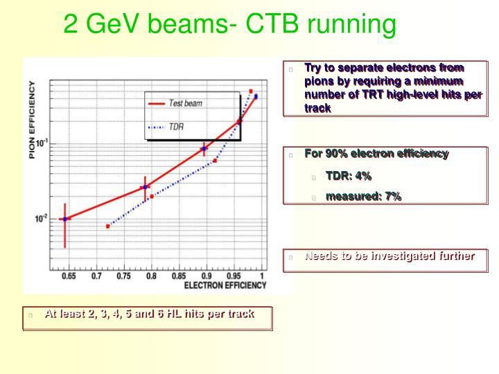 2 GeV beams- CTB running