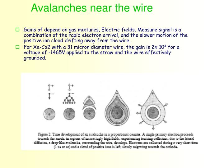 Avalanches near the wire