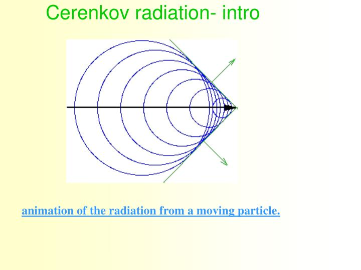 Cerenkov radiation- intro