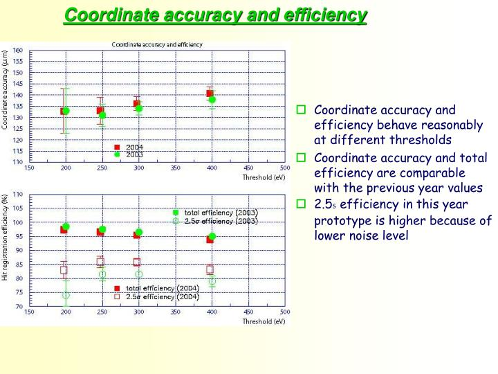 Coordinate accuracy and efficiency