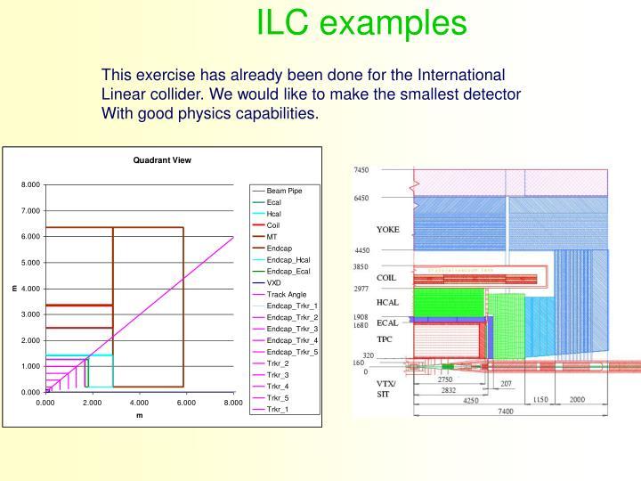 ILC examples