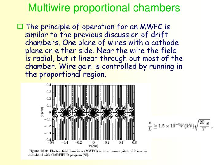 Multiwire proportional chambers
