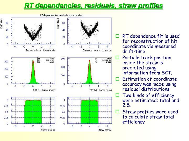 RT dependencies, residuals, straw profiles