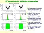 rt dependencies residuals straw profiles