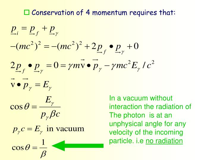 Conservation of 4 momentum requires that: