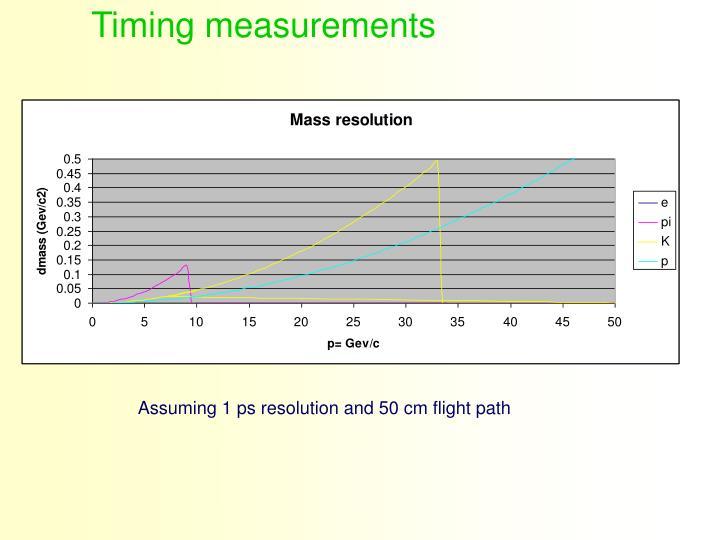 Timing measurements