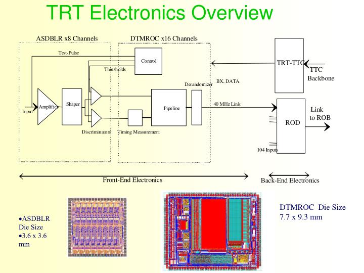 TRT Electronics Overview