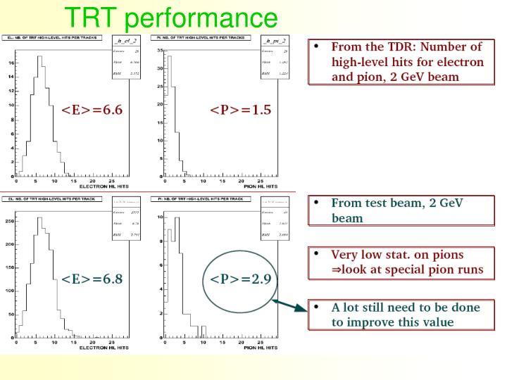 TRT performance
