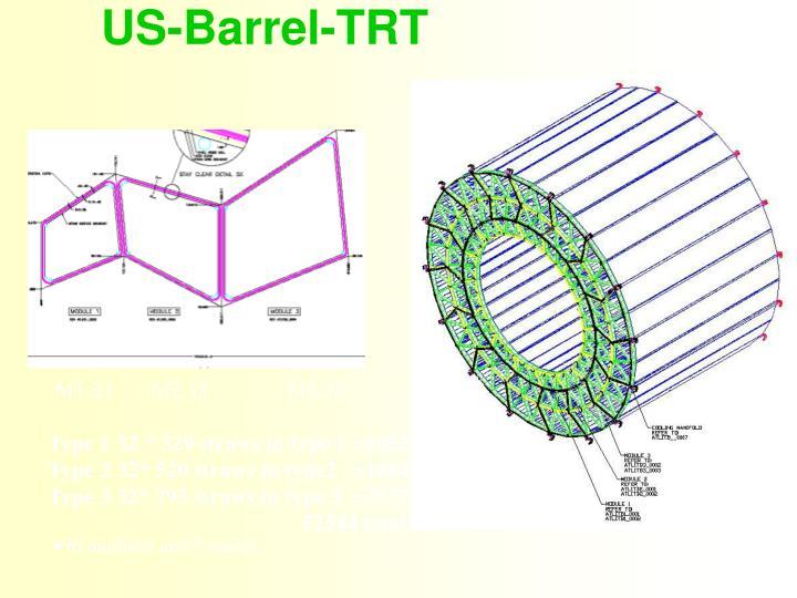 US-Barrel-TRT