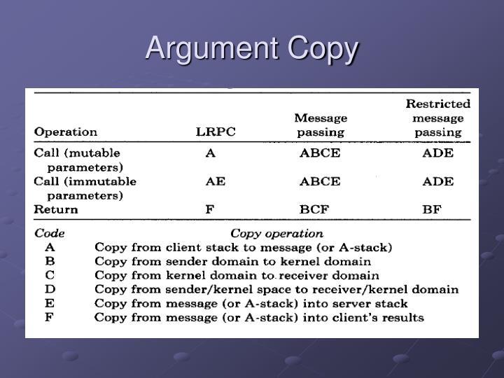 Argument Copy