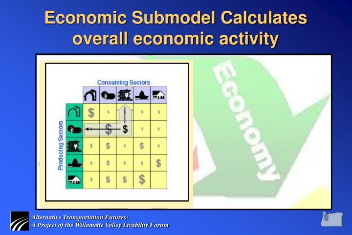 Economic Submodel Calculates overall economic activity