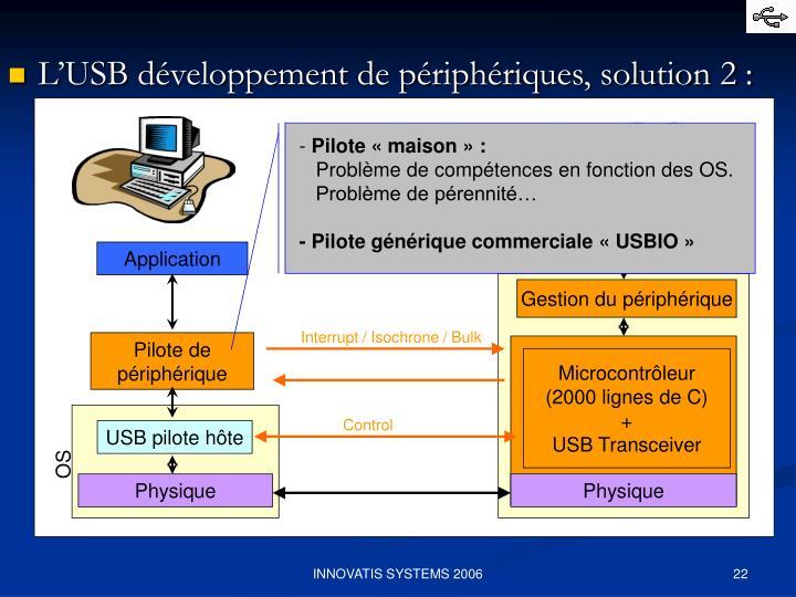 L'USB développement de périphériques, solution 2 :