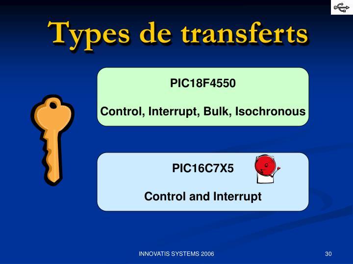 Types de transferts