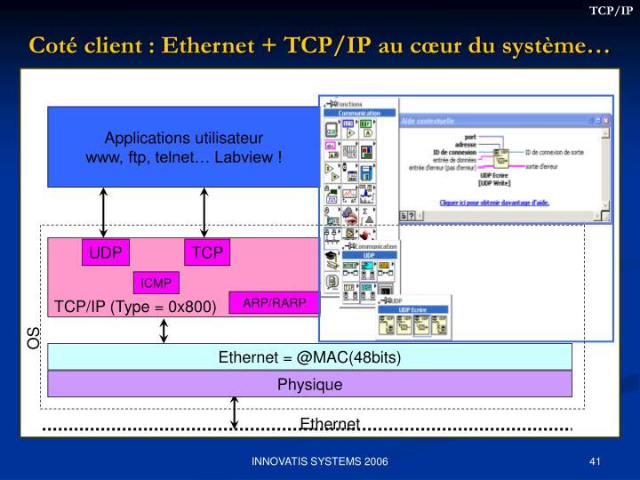 Coté client : Ethernet + TCP/IP au cœur du système…