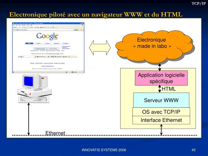 Electronique piloté avec un navigateur WWW et du HTML
