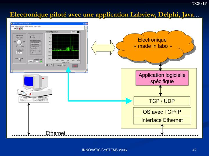 Electronique piloté avec une application Labview, Delphi, Java