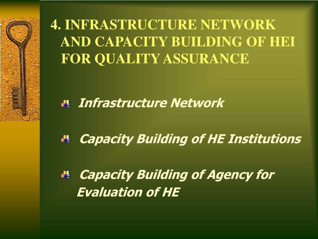 4. INFRASTRUCTURE NETWORK
