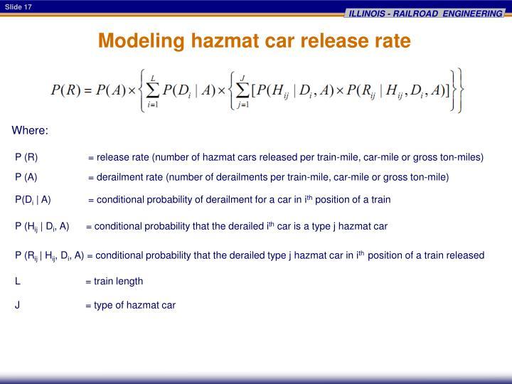 Modeling hazmat car release rate