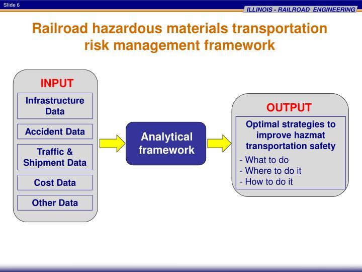 Railroad hazardous materials transportation