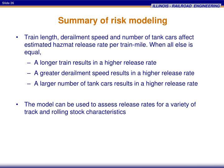 Summary of risk modeling