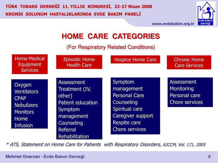 HOME  CARE  CATEGORIES