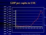 gdp per capita in us