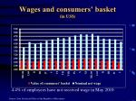 wages and consumers basket in us