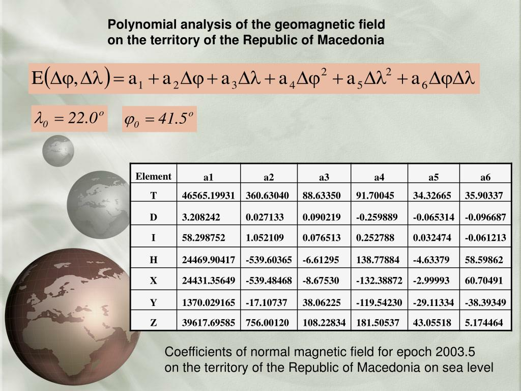 Polynomial analysis of the geomagnetic field on the territory of the Republic of Macedonia