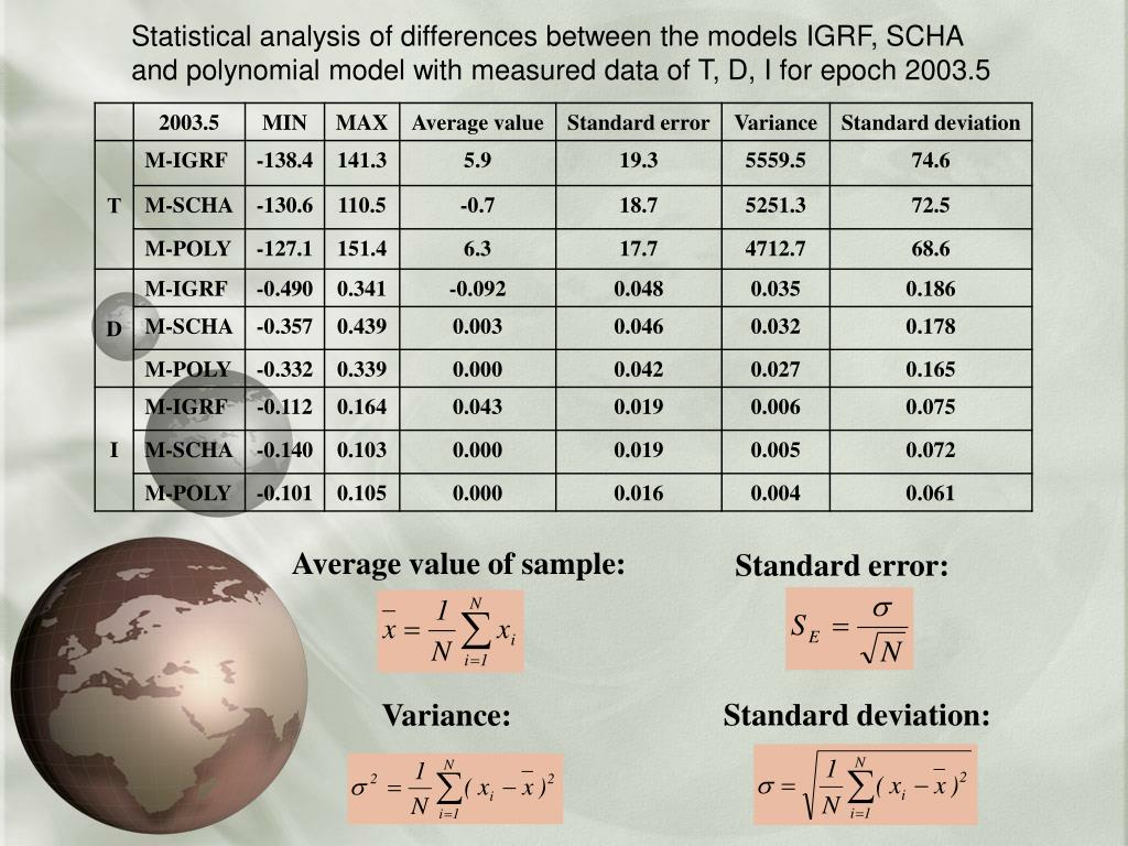 Statistical analysis of differences between the models