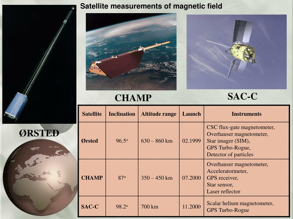 Satellite measurements of magnetic field