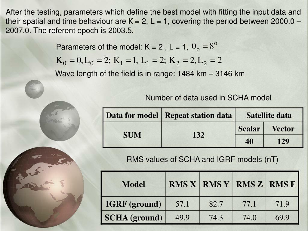 Parameters of the model: K = 2 , L = 1,
