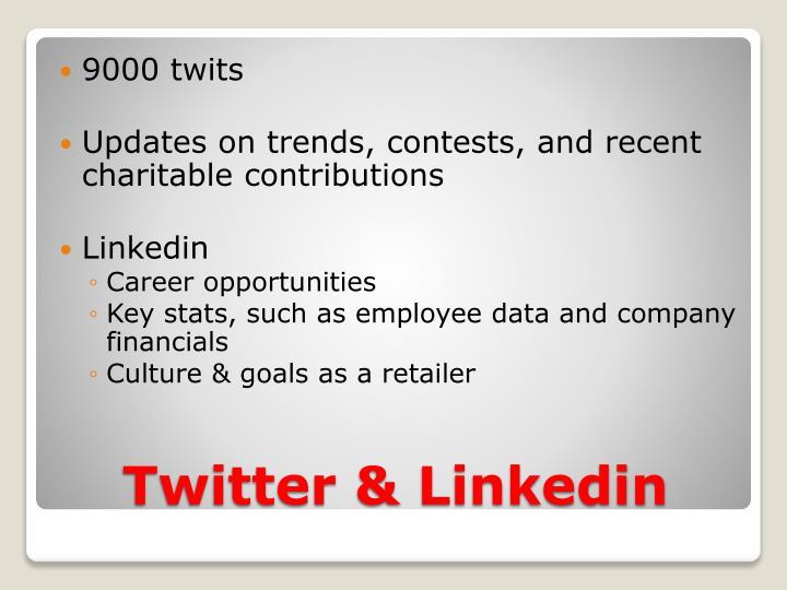 9000 twits