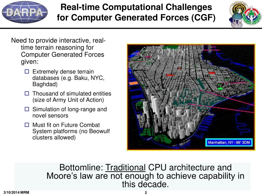 Real-time Computational Challenges for Computer Generated Forces (CGF)