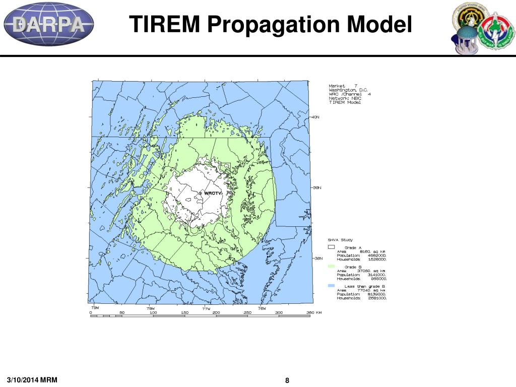 TIREM Propagation Model