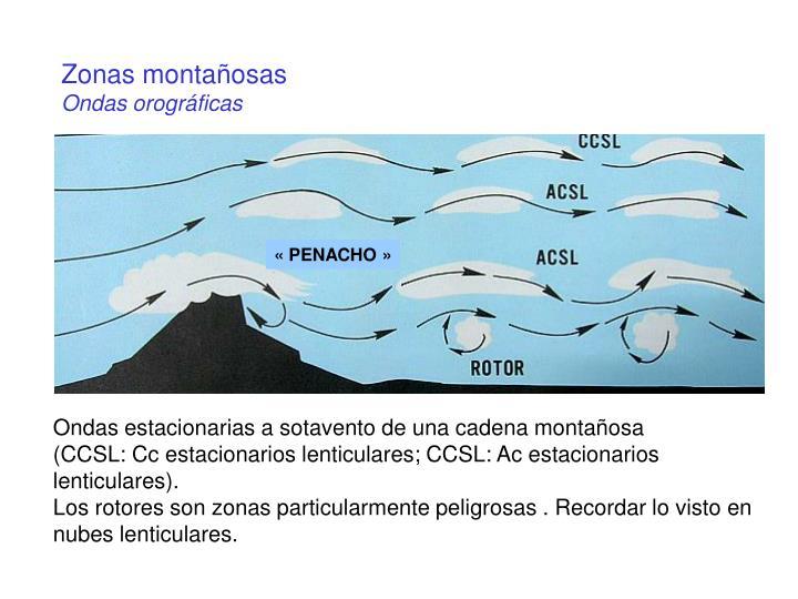 Zonas montañosas