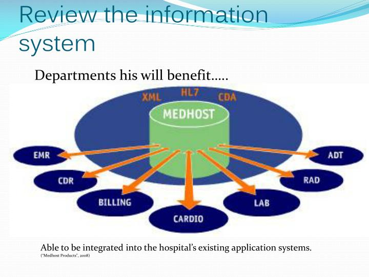 Review the information system