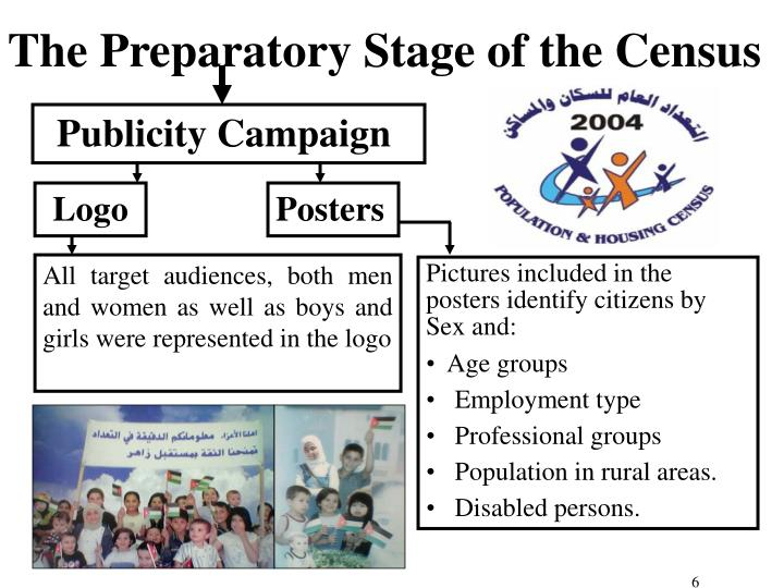 The Preparatory Stage of the Census