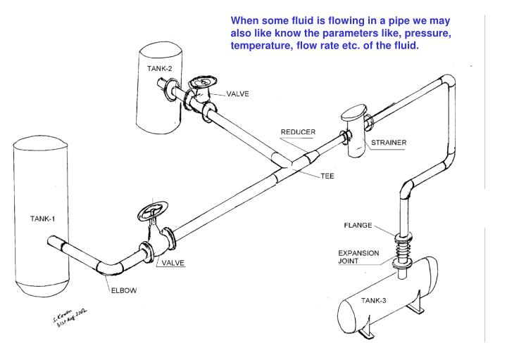 When some fluid is flowing in a pipe we may also like know the parameters like, pressure, temperature, flow rate etc. of the fluid.