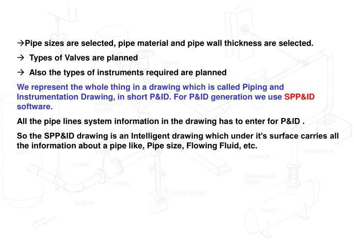Pipe sizes are selected, pipe material and pipe wall thickness are selected.