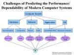 challenges of predicting the performance dependability of modern computer systems