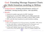 goal extending message sequence charts for multi formalism modeling in m bius