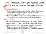 goal extending message sequence charts for multi formalism modeling in m bius1
