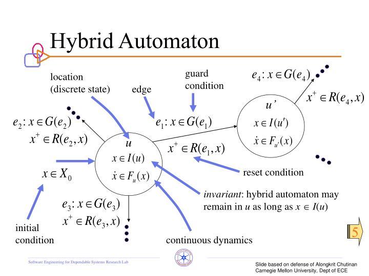 Hybrid Automaton