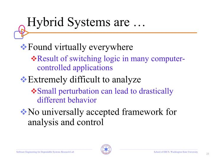 Hybrid Systems are …