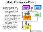 model construction process
