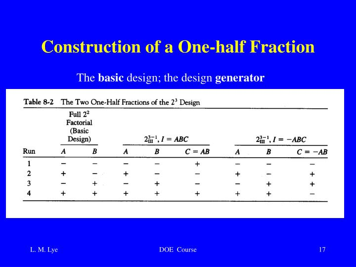 Construction of a One-half Fraction