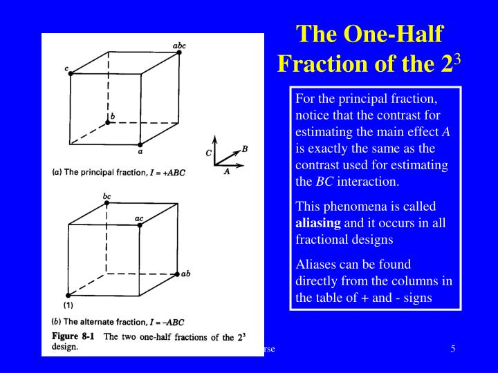 The One-Half Fraction of the 2