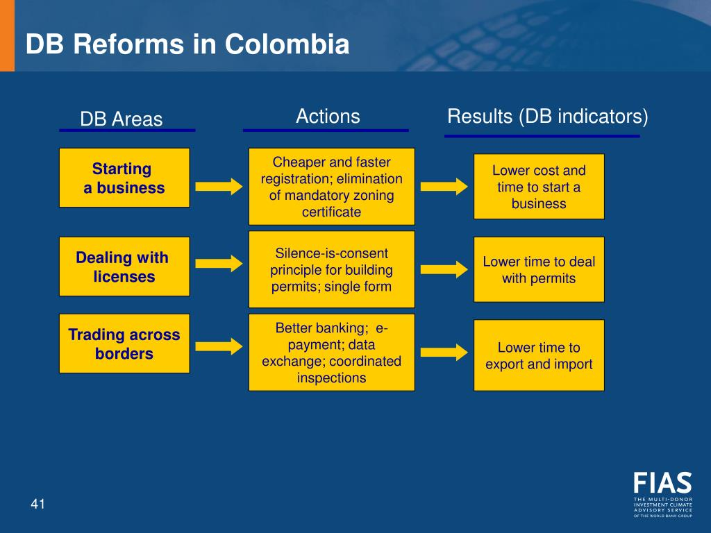 DB Reforms in Colombia