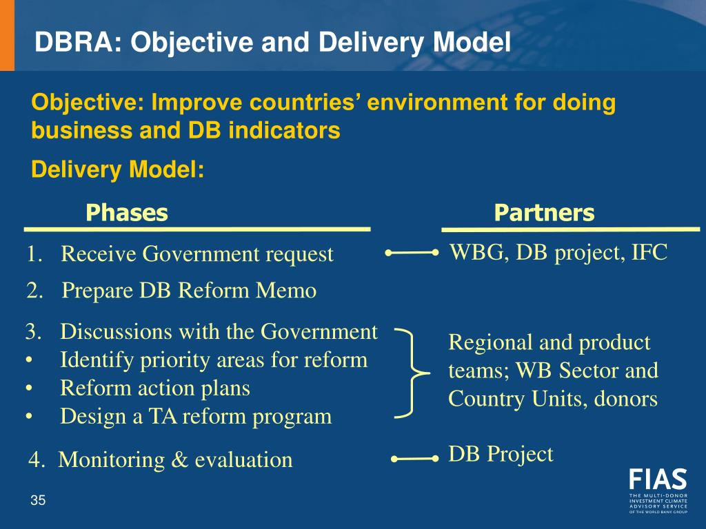 DBRA: Objective and Delivery Model