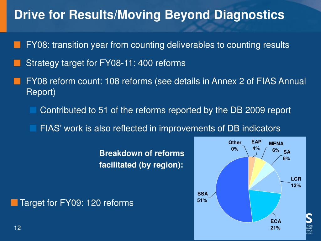 Drive for Results/Moving Beyond Diagnostics
